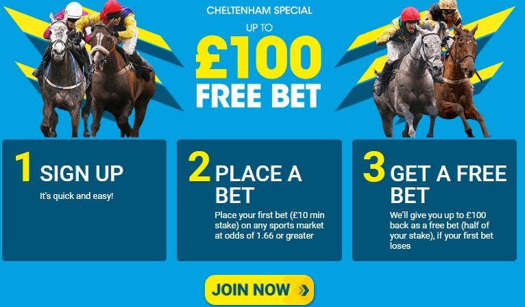 betbright Cheltenham