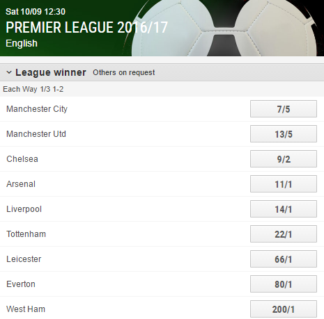Why Should You Bet On The Premier League?