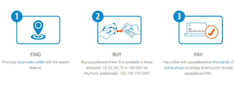Buy paysafecard pin online uk