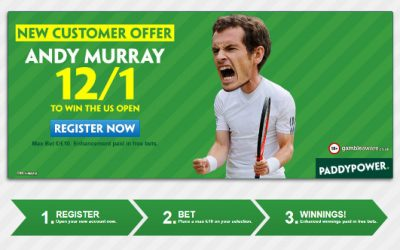 All The Biggest US Open Tennis Sign Up Promotions