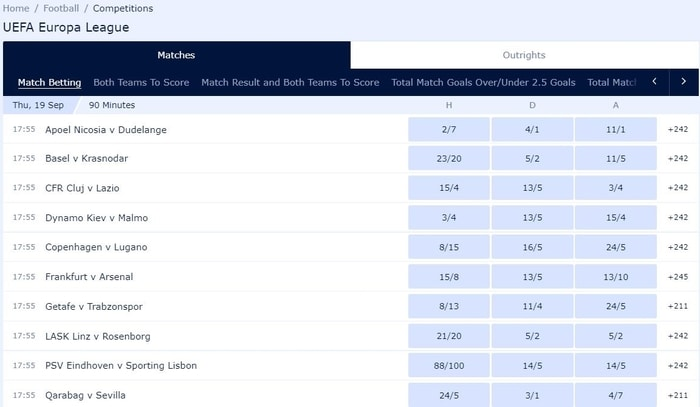 europa league betting at william hill