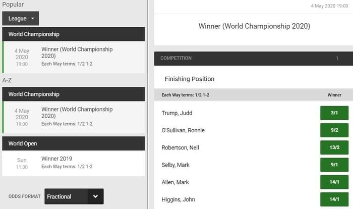 unibet snooker world championship 2020 betting odds