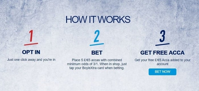 boylesports accumulator promotion
