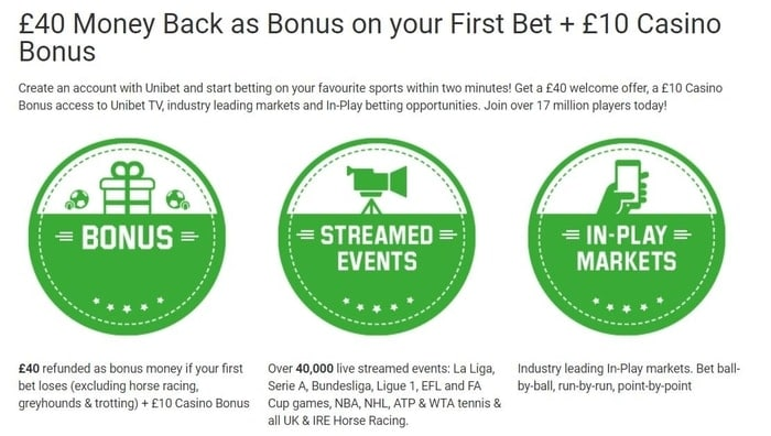 unibet welcome bonus and promotions